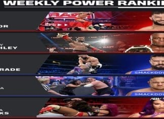 weekly power ranking
