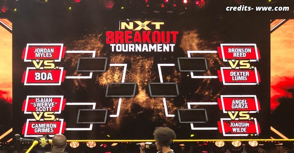 NXT Breakout Tournament 2019 Bracket