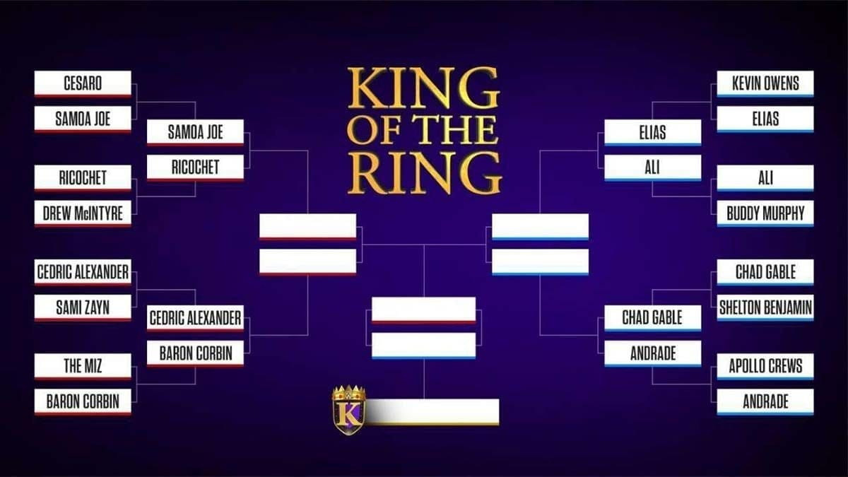 King of the Ring 2019 QuarterFinal Lineup