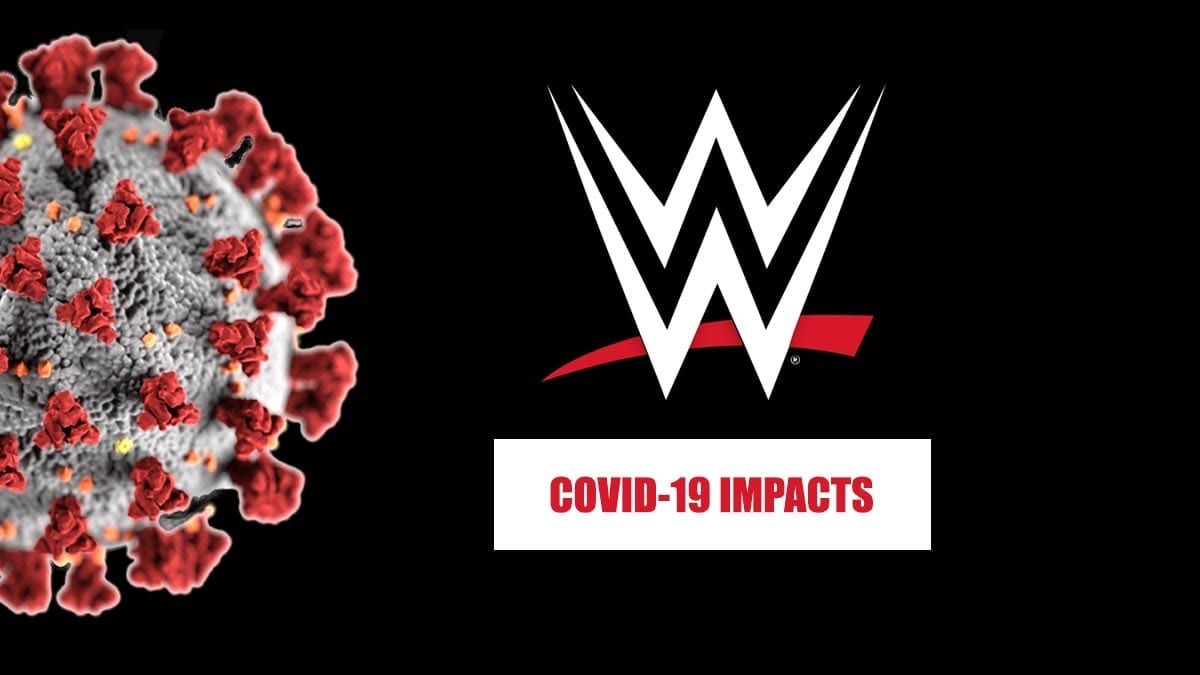 WWE COVID 19 Changes and Impacts