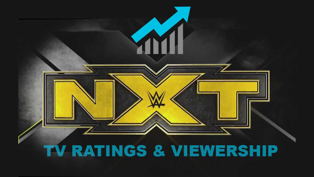 NXT TV Viewership and Ratings