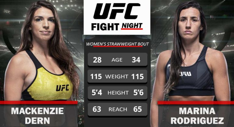 UFC Vegas 39: Dern vs Rodriguez- Results, Card, How to Watch