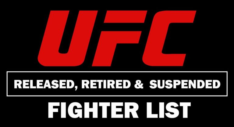 UFC Releases, Retirement & Suspended Fighters List for 2021
