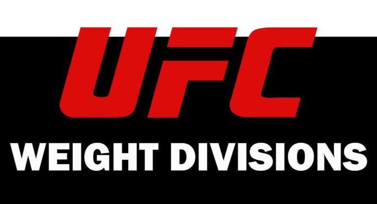 UFC Weight Classes(Divisions) Explained