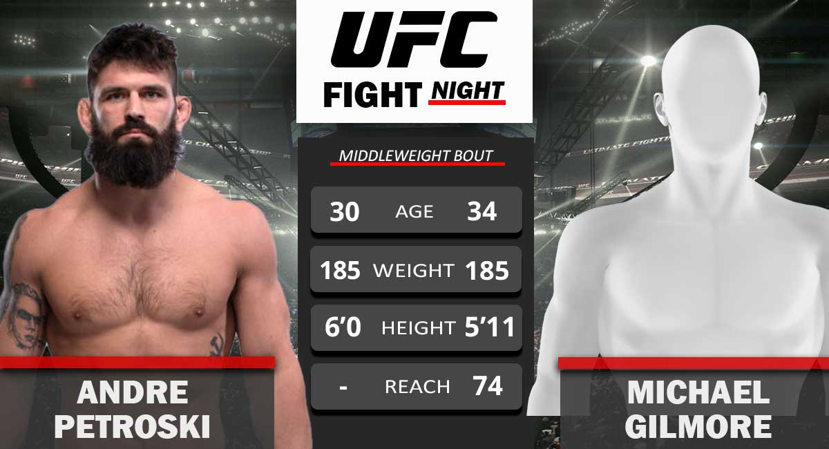 Andre Petroski vs Michael Gilmore UFC Figth nIght 28 August 2021