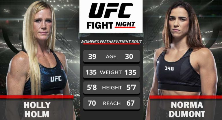 Holly Holm vs Norma Dumont UFC Fight Night