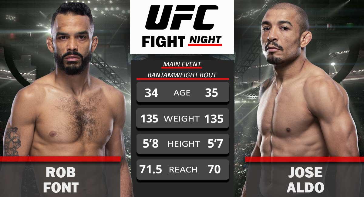 Rob-Font-vs-Jose-Aldo-UFC-Figth-Night-2021