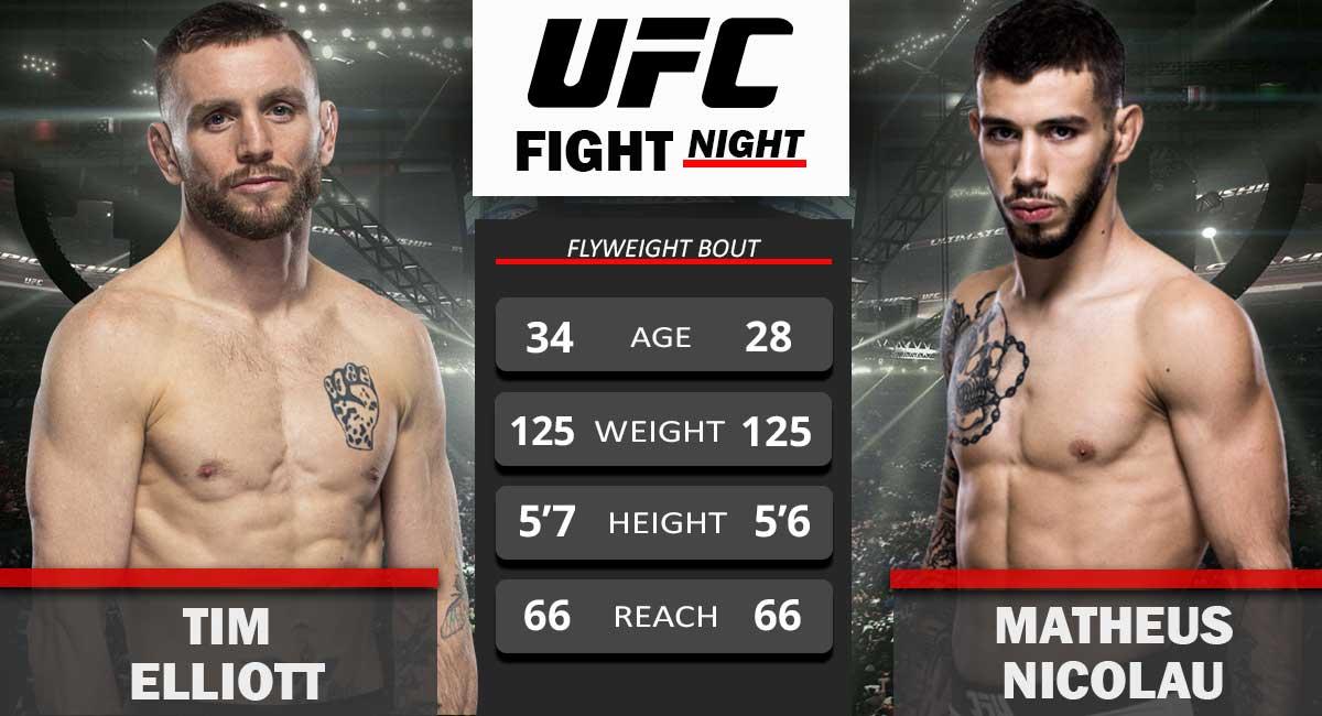 Tim Elliott vs Matheus Nicolau UFC Fight Night 2021