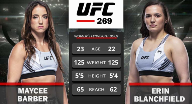 Erin Blanchfield Replaces La Rosa to Fight Maycee Barber at UFC 269